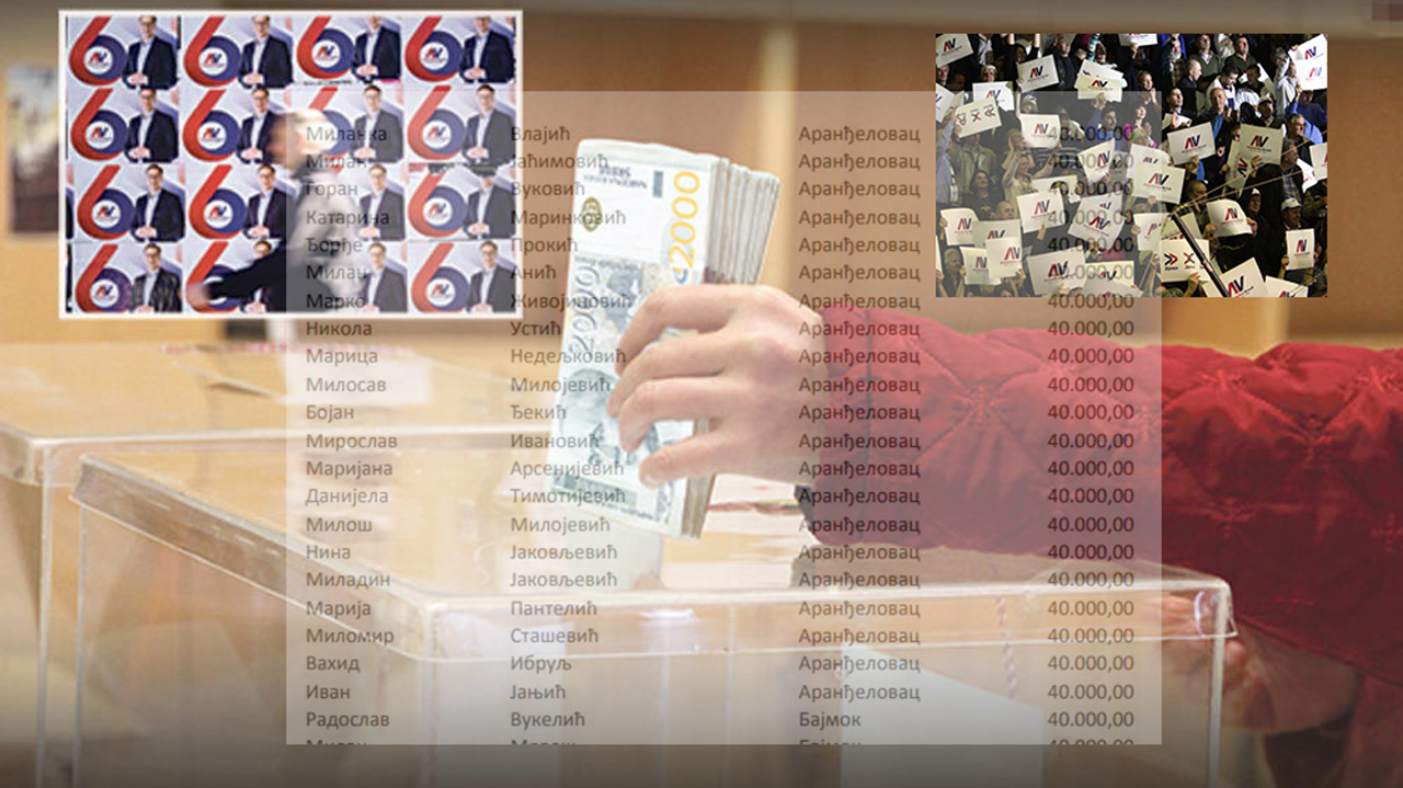 Dveri: Vučićevi donatori iz Aranđelovca – donacije ili pranje para?