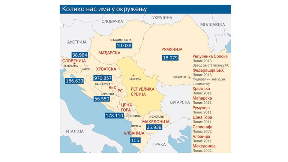 Savet za saradnju sa Srbima u regionu i rasejanju poslao pismo Srbima u regionu