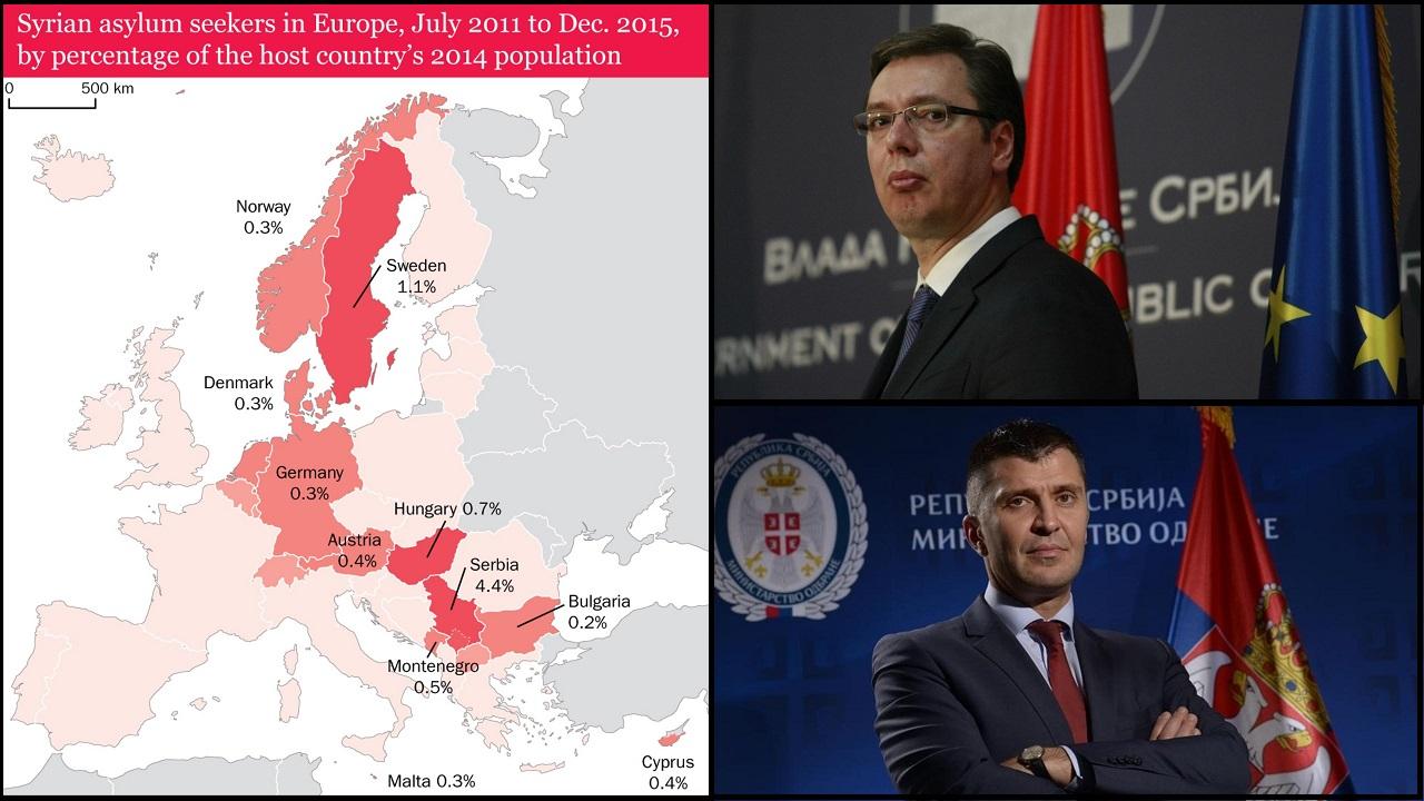 Vučić krije prevaru s migrantima, napadima na Boška Obradovića